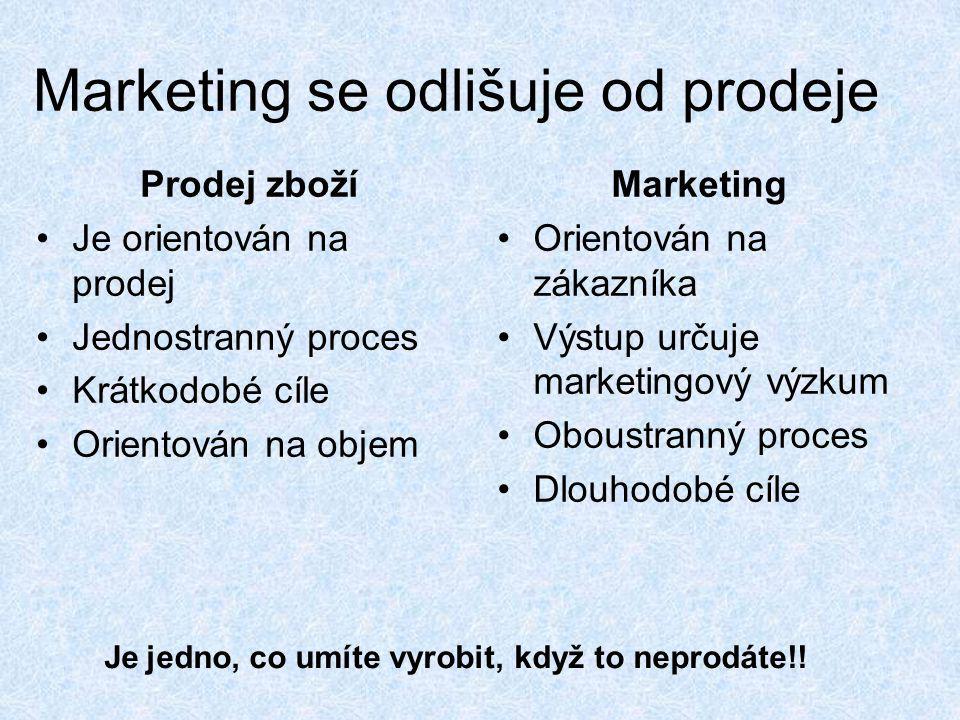 Marketing se odlišuje od prodeje