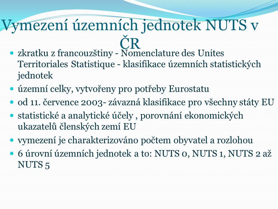 Vymezení územních jednotek NUTS v ČR
