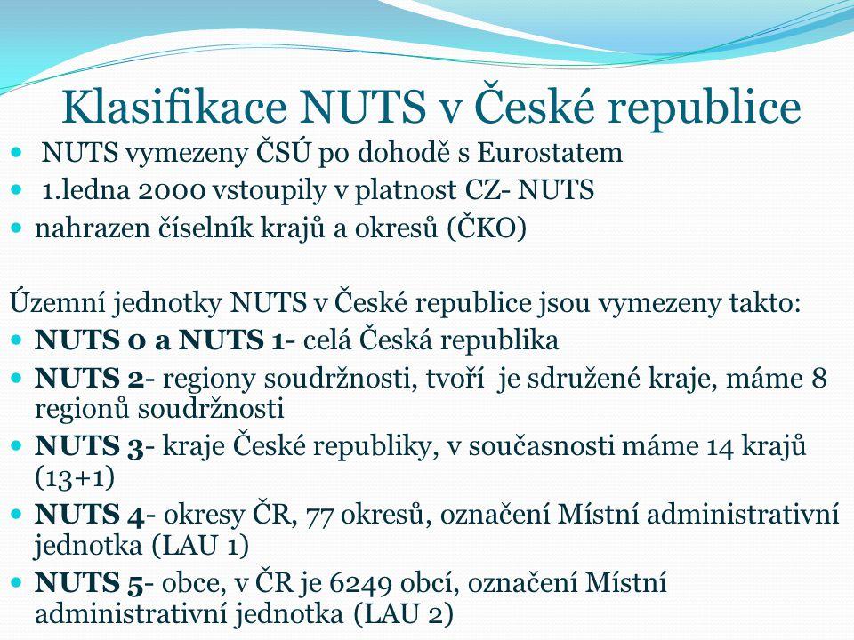 Klasifikace NUTS v České republice