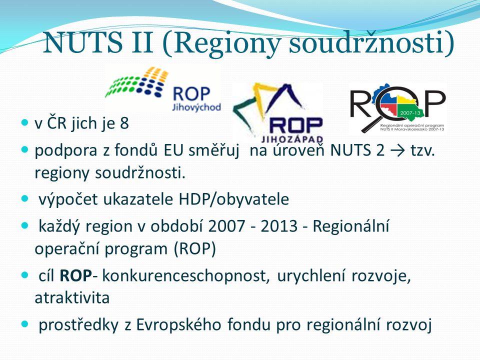 NUTS II (Regiony soudržnosti)