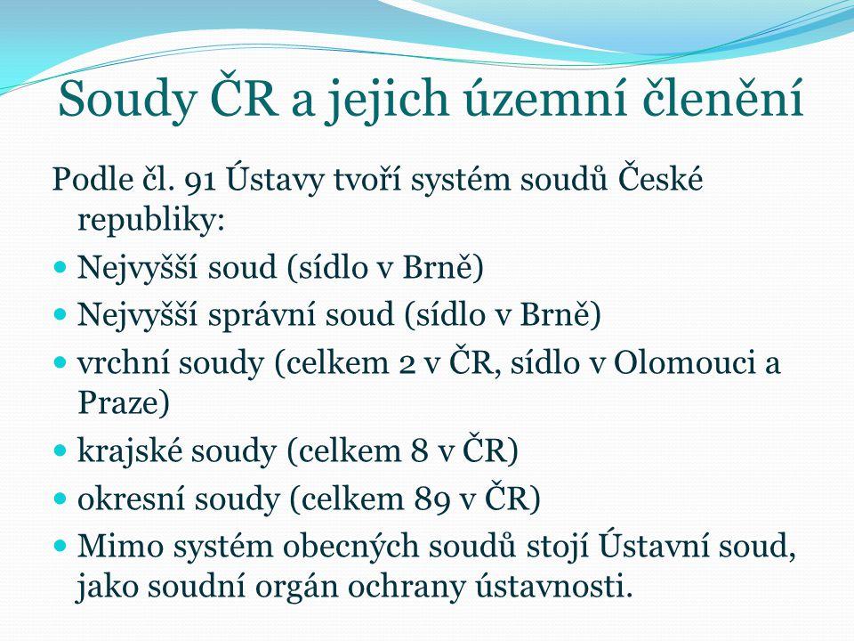 Soudy ČR a jejich územní členění