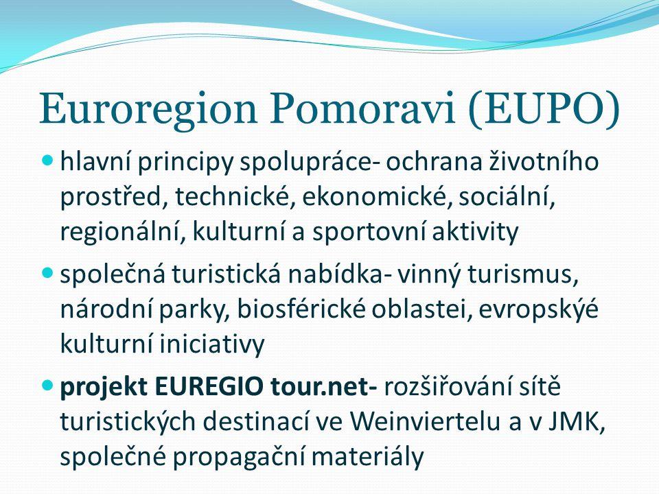 Euroregion Pomoravi (EUPO)