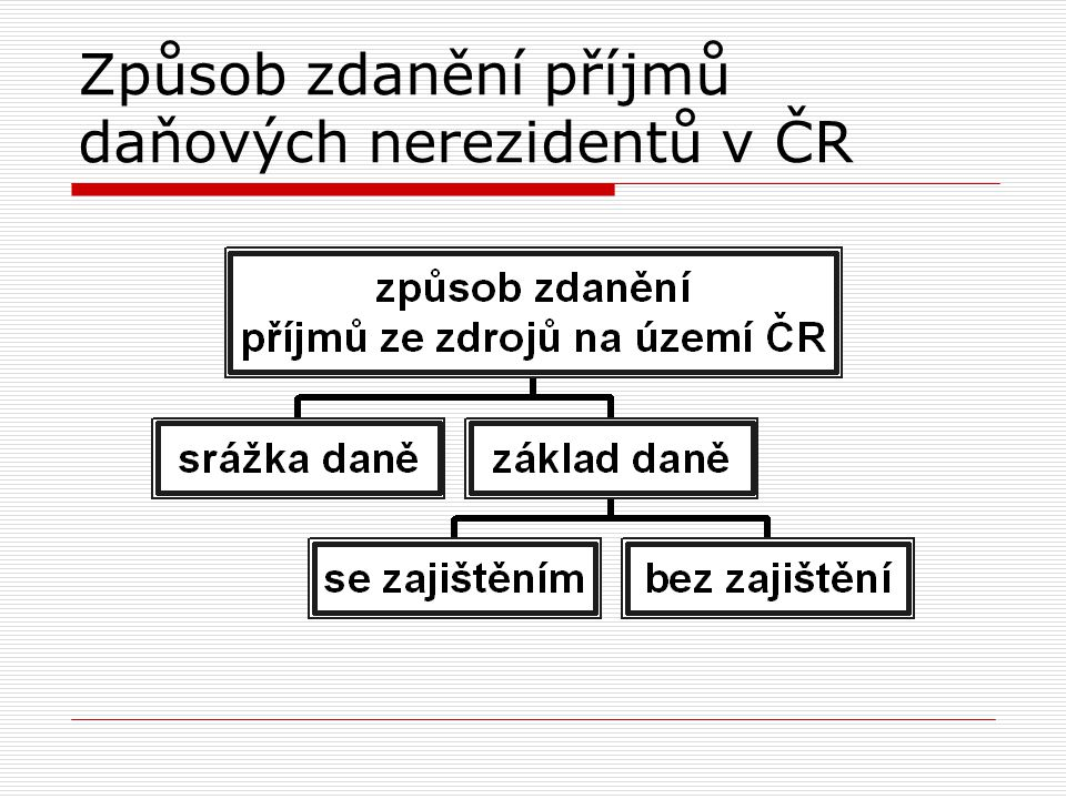 Způsob zdanění příjmů daňových nerezidentů v ČR