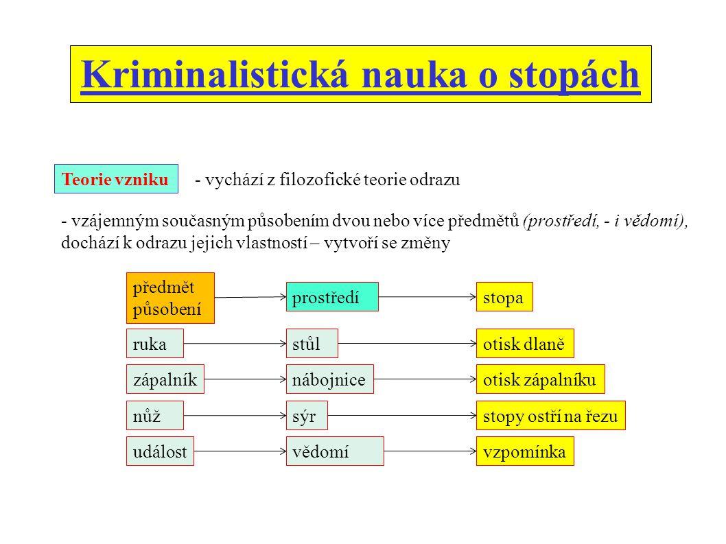 Kriminalistická nauka o stopách