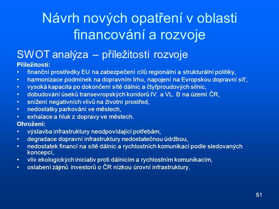 Návrh nových opatření v oblasti financování a rozvoje