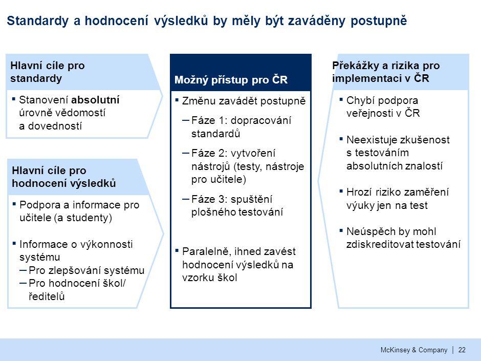 Organizace a financování: Odpovědnost za kvalitu na všech úrovních organizace a finance pro priority