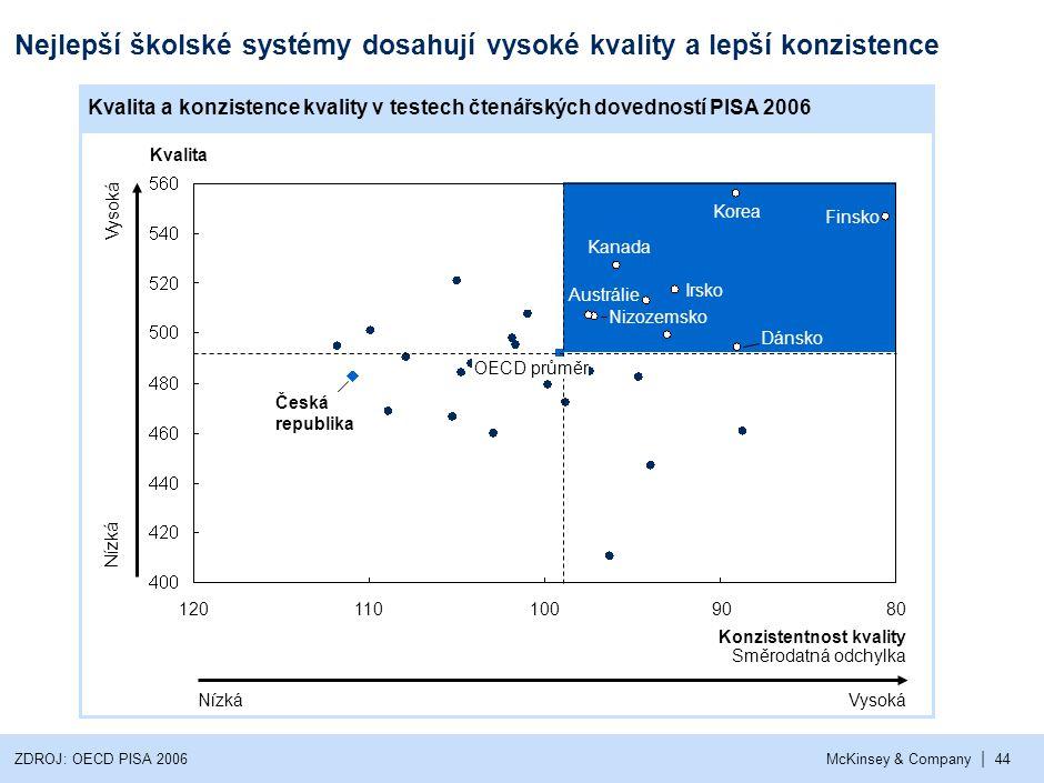 Učitelé v ČR mají nižší platy než v jiných zemích a jejich nástupní plat je neatraktivní ve srovnání s jinými příležitostmi
