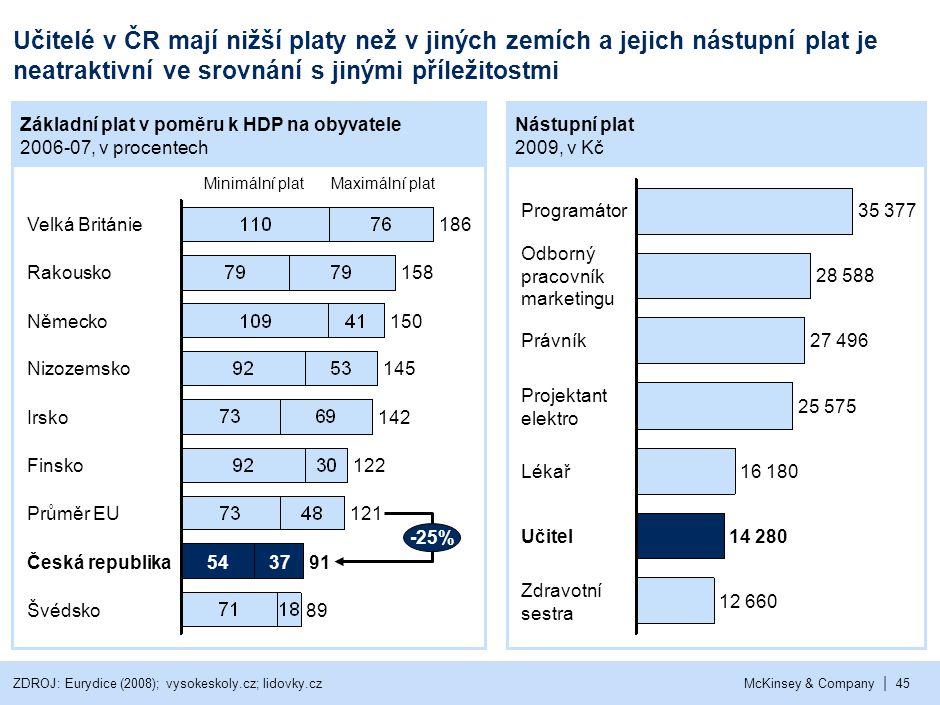 é Většina rodičů a učitelů je spokojena, což pravděpodobně snižuje sílu politického mandátu ke změně.