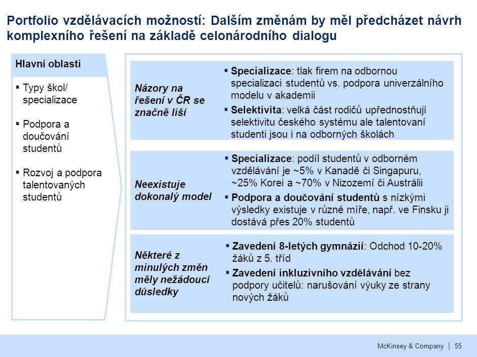 Navýšení finančních prostředků negarantuje zlepšení výsledků studentů (2/2) 1 Průměr čtení, matematiky a přírodovědy.