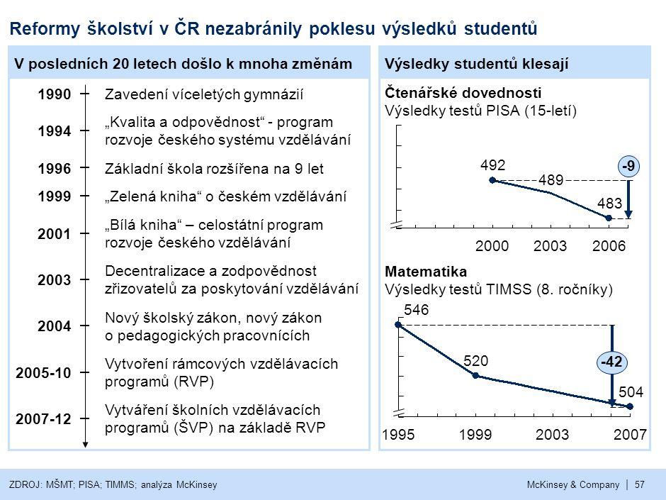 I když mnohé země neuspěly, příklady relativně rychlých zlepšení výsledků studentů existují