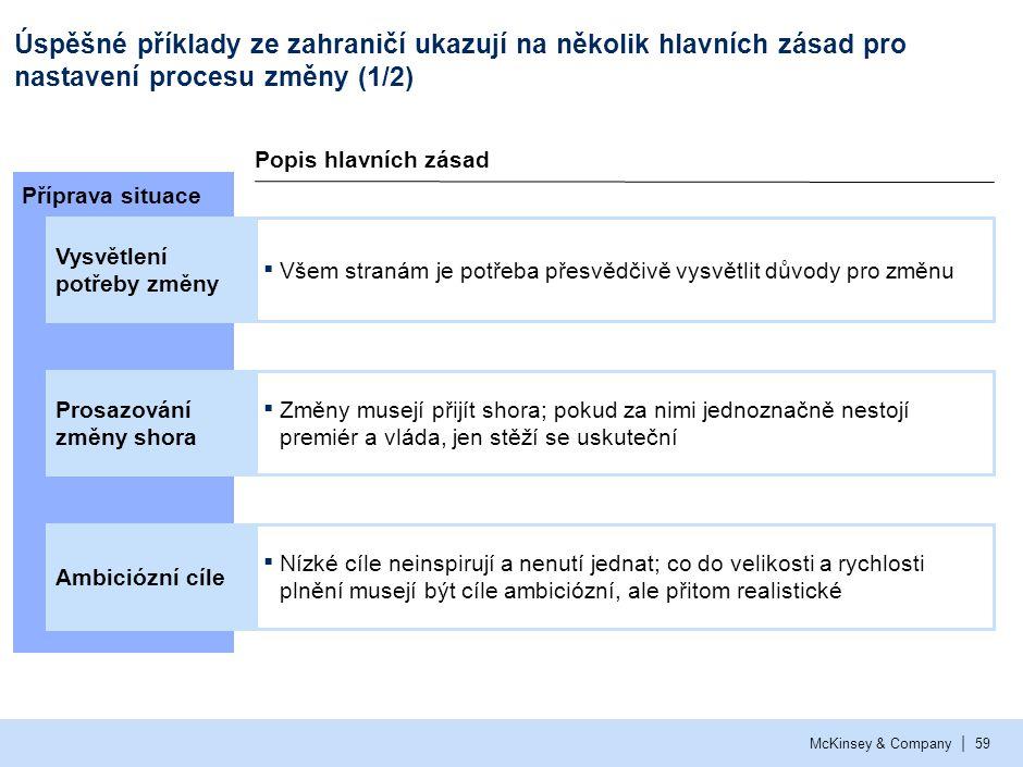 Úspěšné příklady ze zahraničí ukazují na několik hlavních zásad pro nastavení procesu změny (2/2)