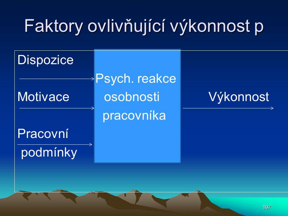 Faktory ovlivňující výkonnost p