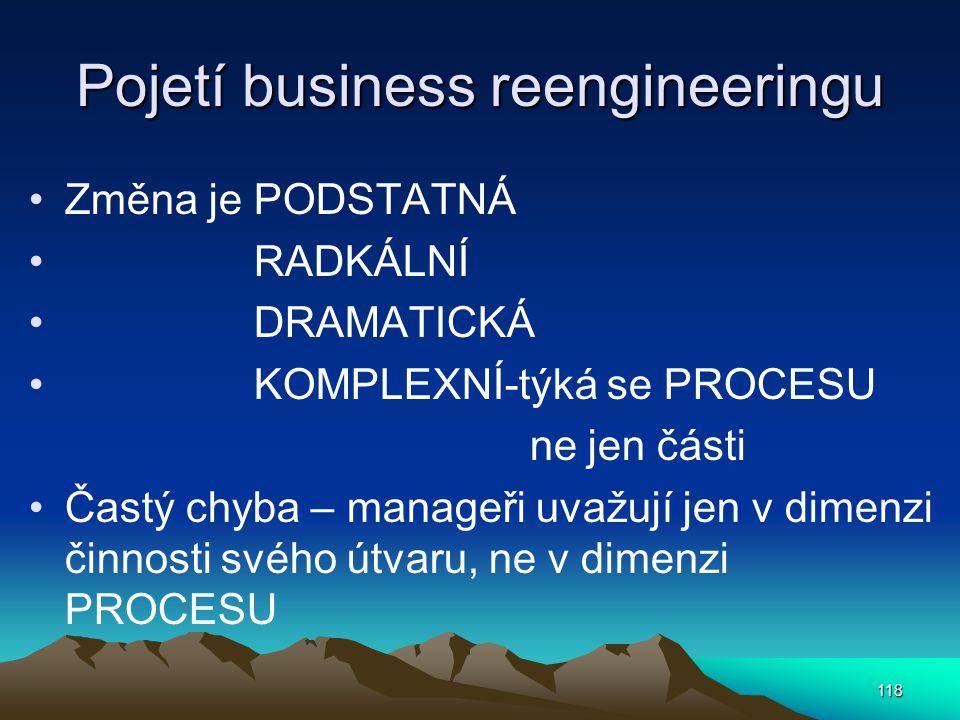 Pojetí business reengineeringu