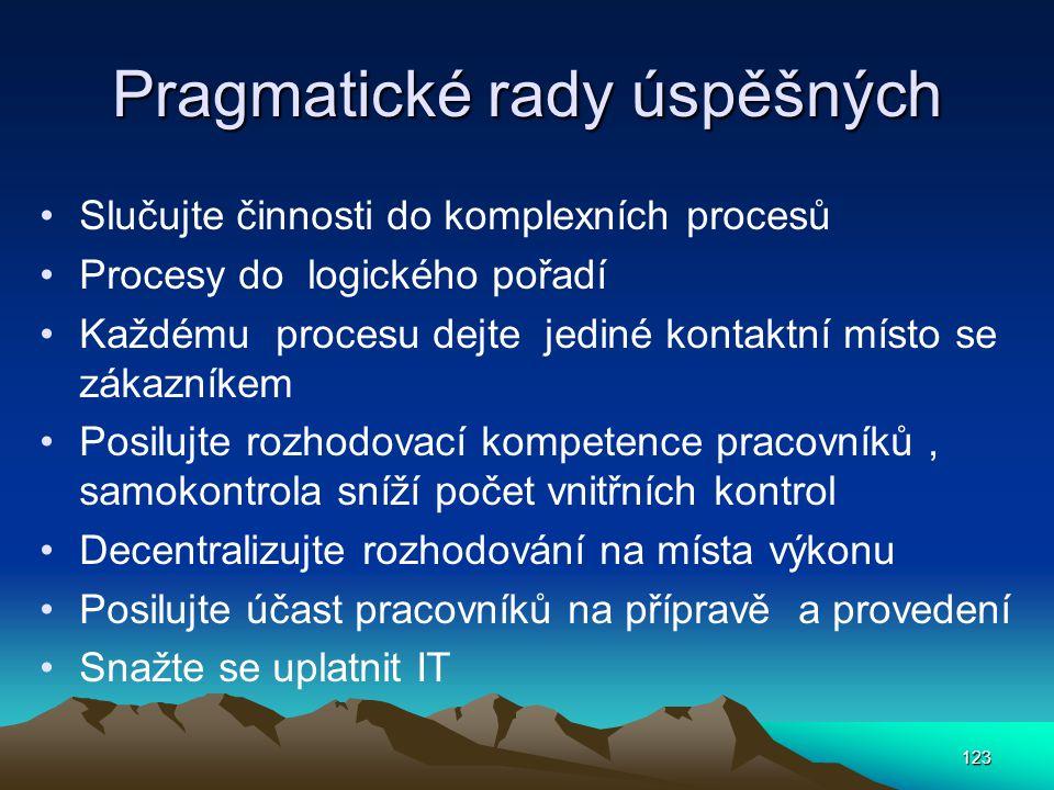 Pragmatické rady úspěšných