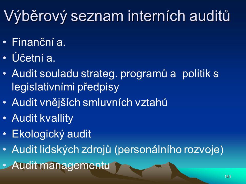 Výběrový seznam interních auditů