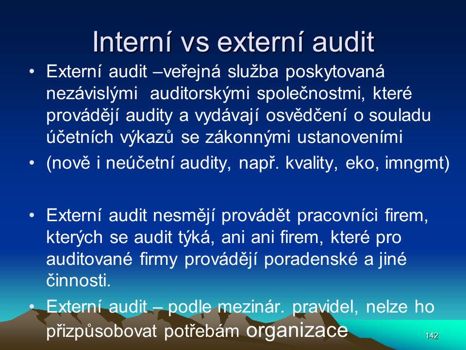 Interní vs externí audit
