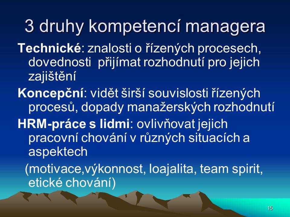 3 druhy kompetencí managera