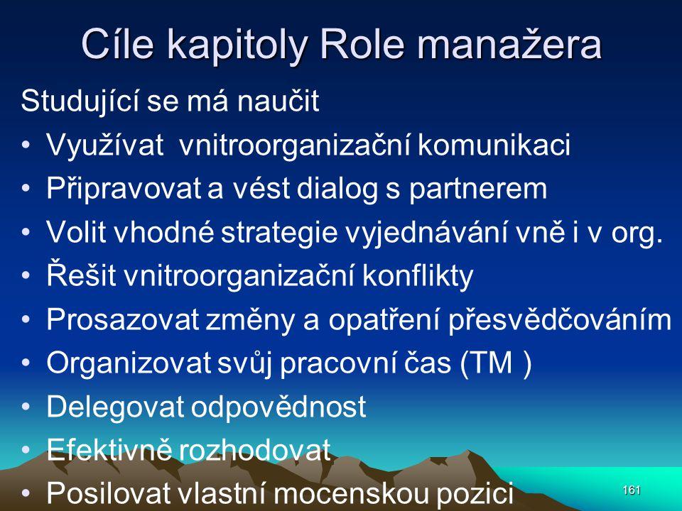 Cíle kapitoly Role manažera