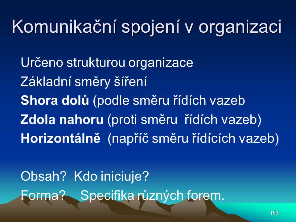Komunikační spojení v organizaci