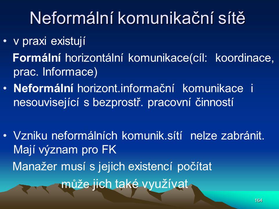 Neformální komunikační sítě