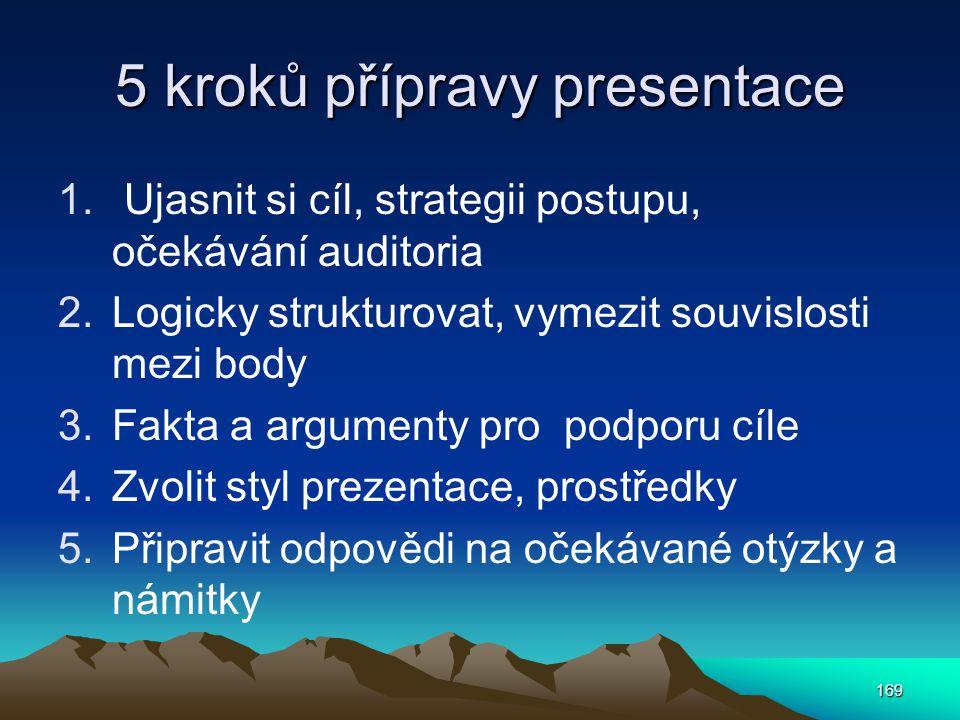5 kroků přípravy presentace