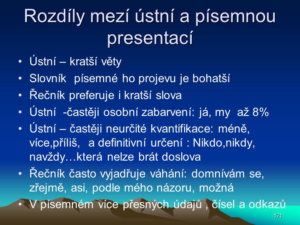 Rozdíly mezí ústní a písemnou presentací