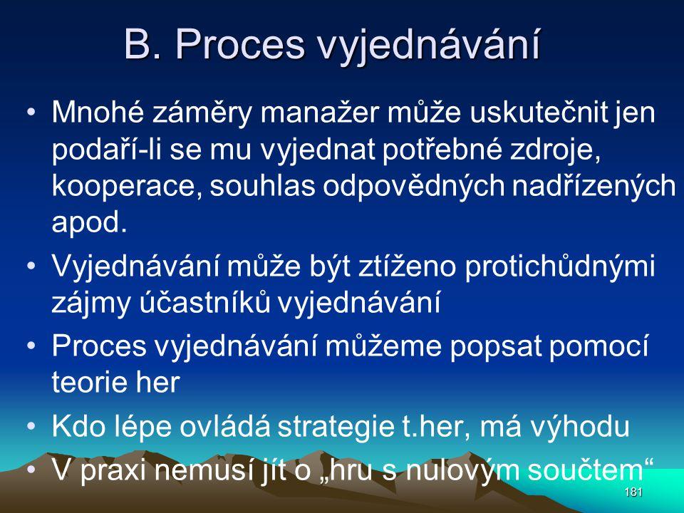 B. Proces vyjednávání