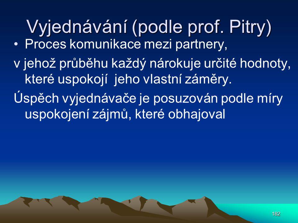 Vyjednávání (podle prof. Pitry)