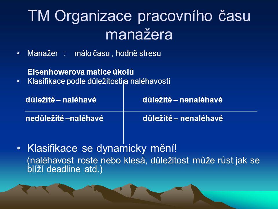 TM Organizace pracovního času manažera