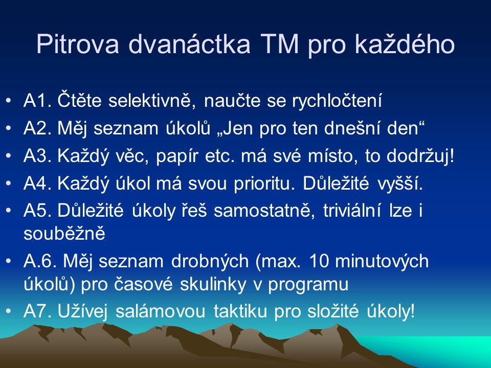 Pitrova dvanáctka TM pro každého