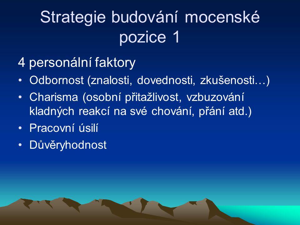 Strategie budování mocenské pozice 1