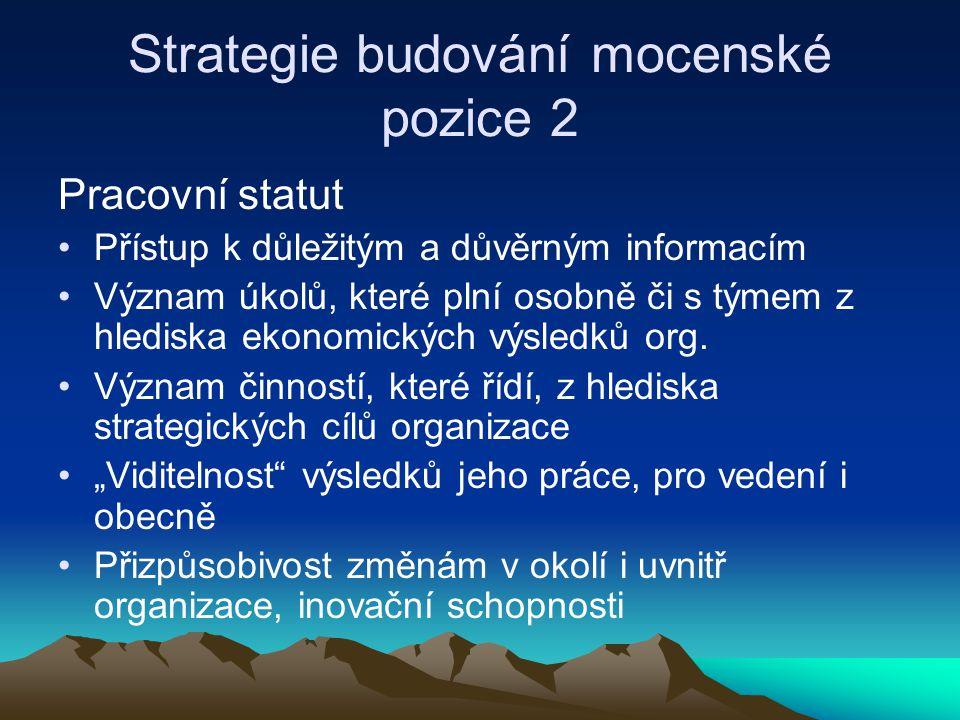 Strategie budování mocenské pozice 2