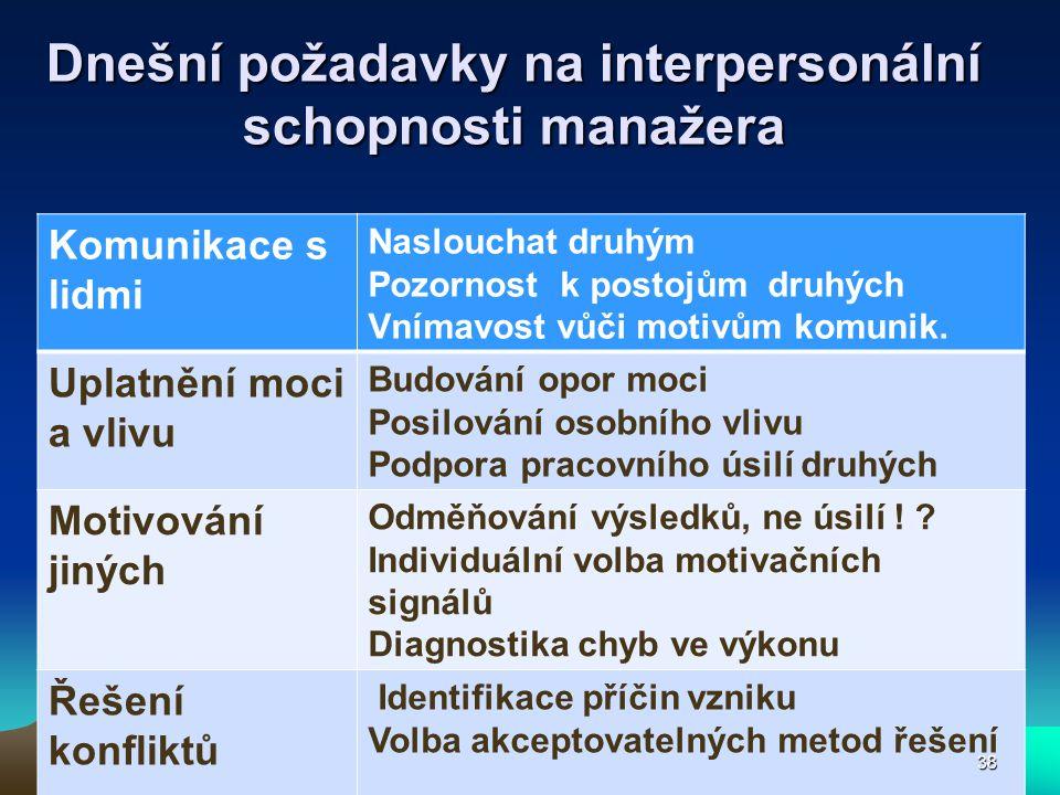 Dnešní požadavky na interpersonální schopnosti manažera