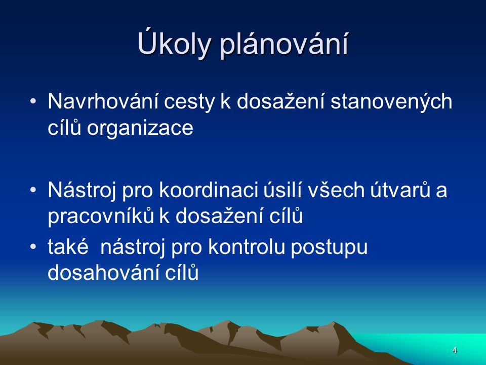 Úkoly plánování Navrhování cesty k dosažení stanovených cílů organizace. Nástroj pro koordinaci úsilí všech útvarů a pracovníků k dosažení cílů.