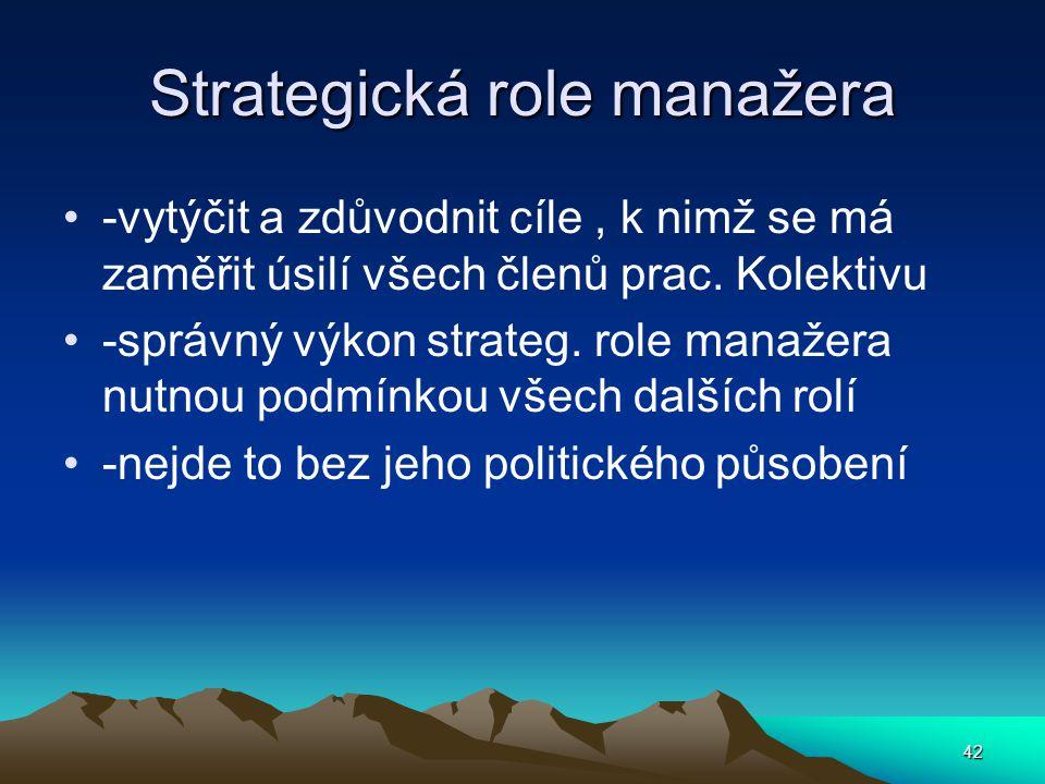 Strategická role manažera