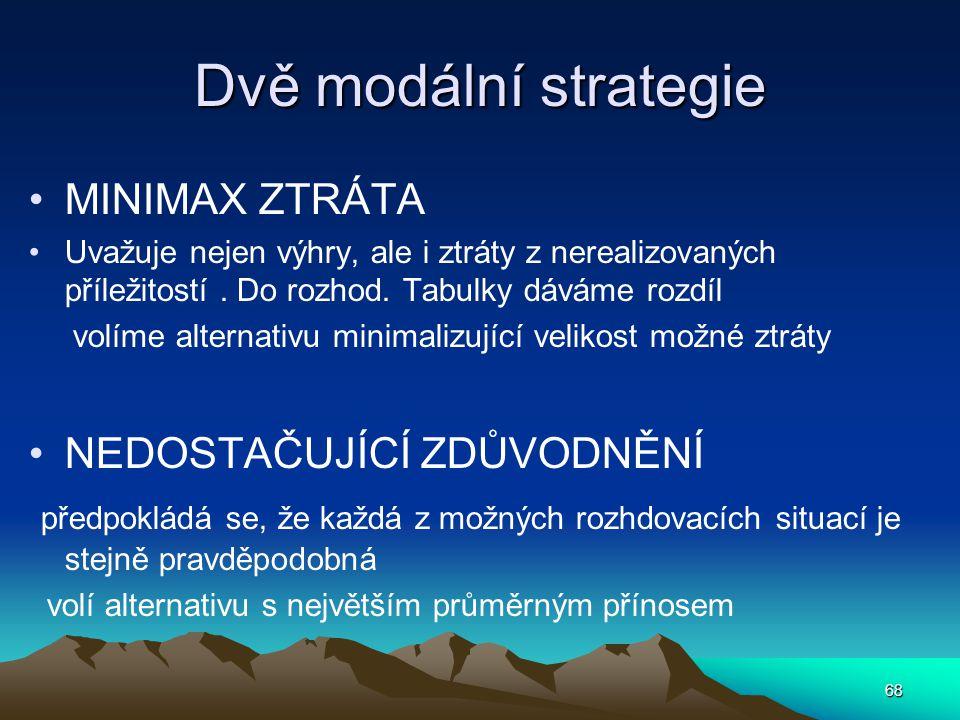 Dvě modální strategie MINIMAX ZTRÁTA NEDOSTAČUJÍCÍ ZDŮVODNĚNÍ