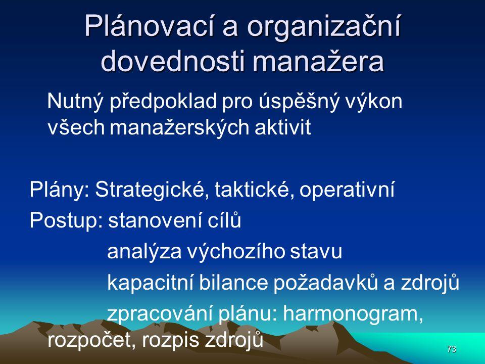 Plánovací a organizační dovednosti manažera