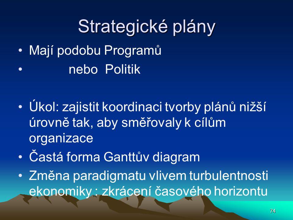 Strategické plány Mají podobu Programů nebo Politik