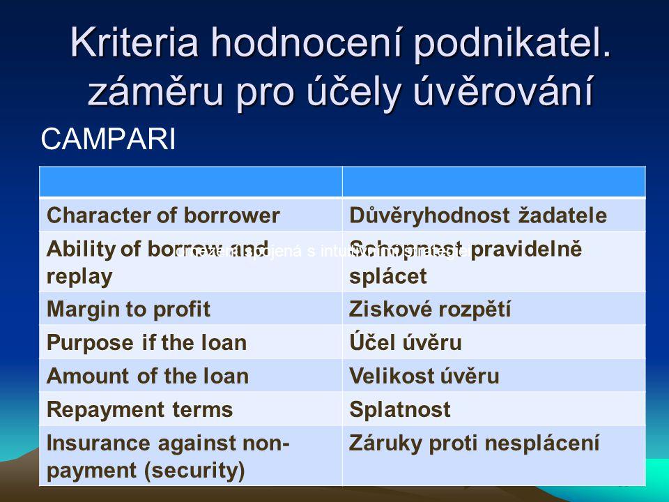 Kriteria hodnocení podnikatel. záměru pro účely úvěrování