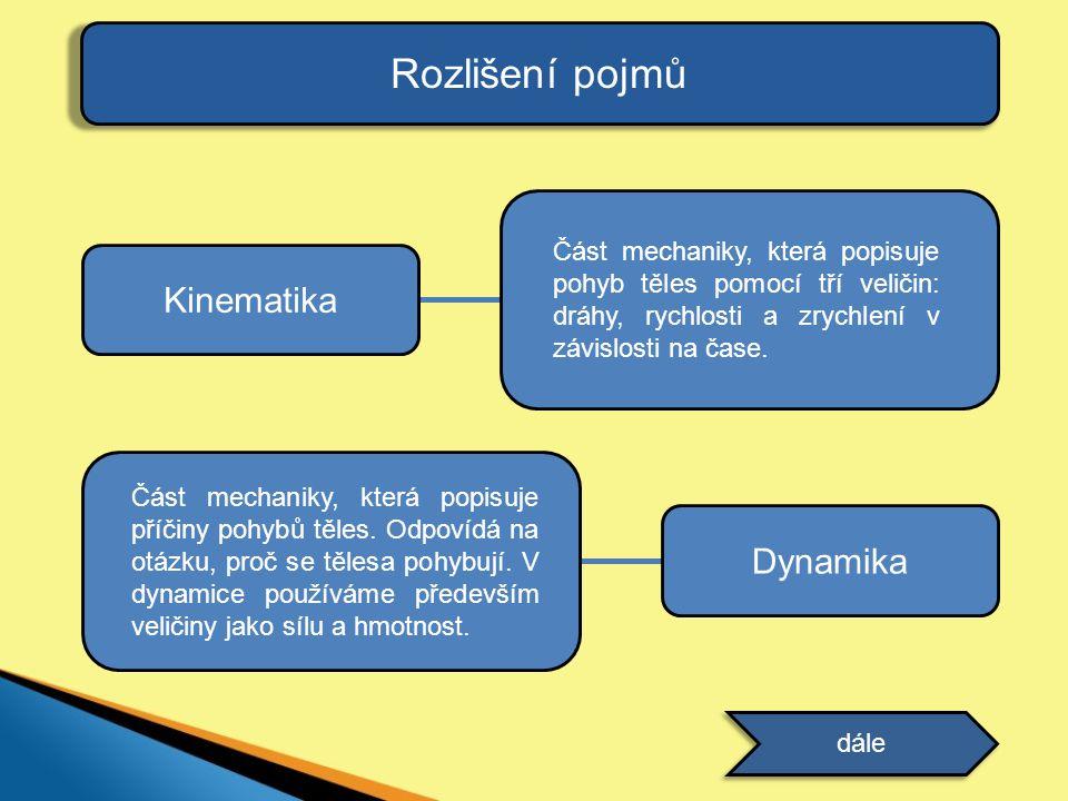 Rozlišení pojmů Kinematika Dynamika