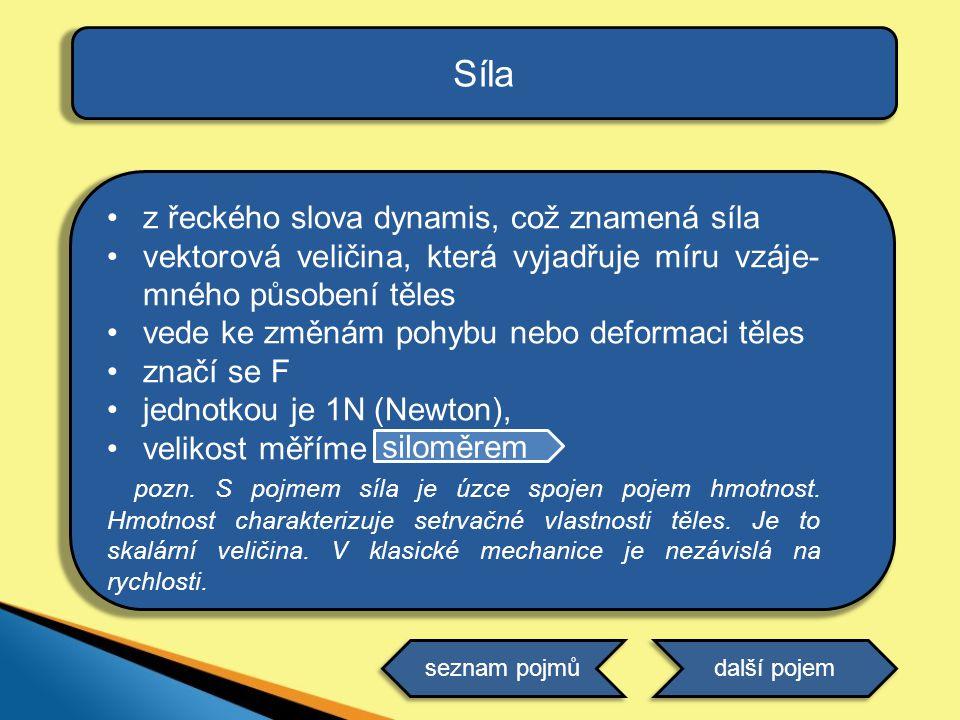 Síla z řeckého slova dynamis, což znamená síla