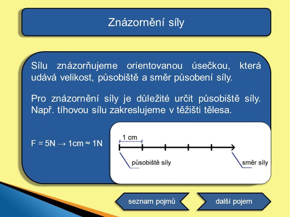 Znázornění síly Sílu znázorňujeme orientovanou úsečkou, která udává velikost, působiště a směr působení síly.