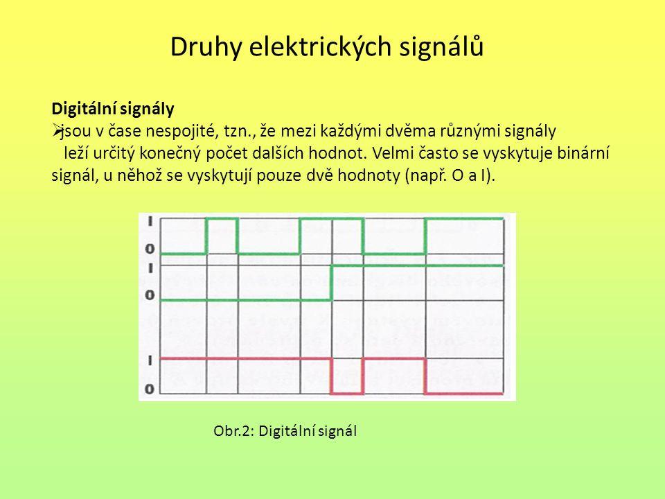 Druhy elektrických signálů
