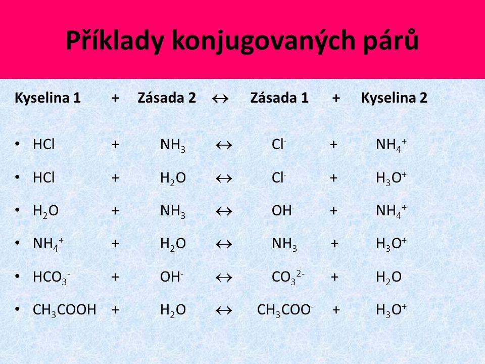 Příklady konjugovaných párů