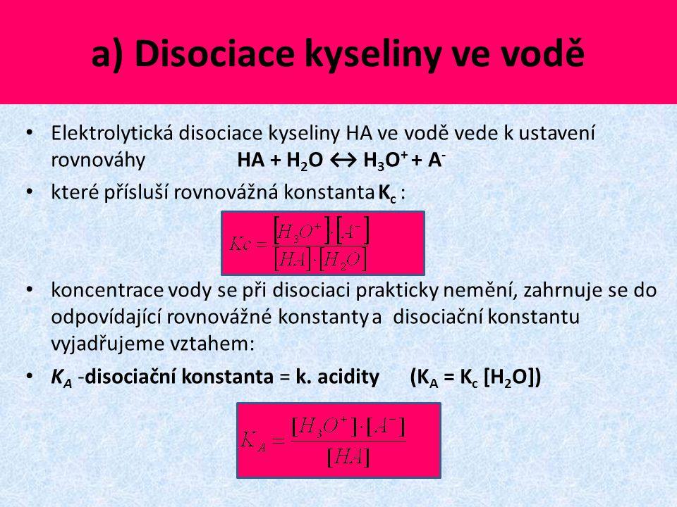 a) Disociace kyseliny ve vodě