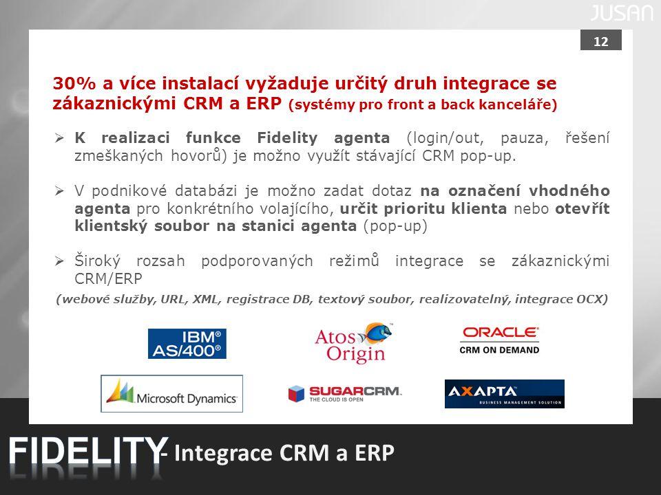 FIDELITY - Integrace CRM a ERP
