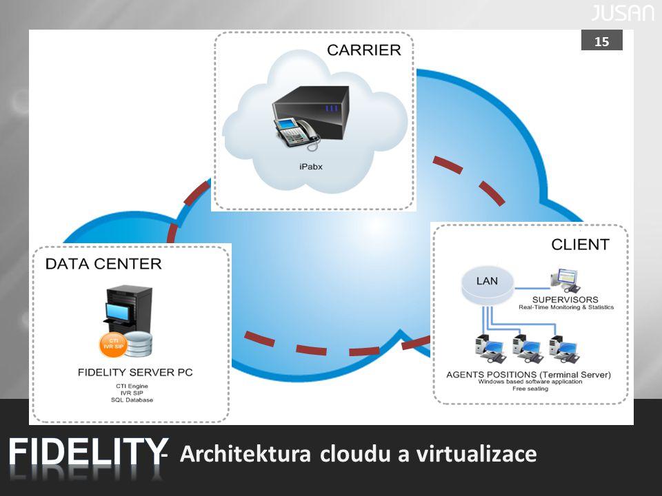 FIDELITY - Architektura cloudu a virtualizace