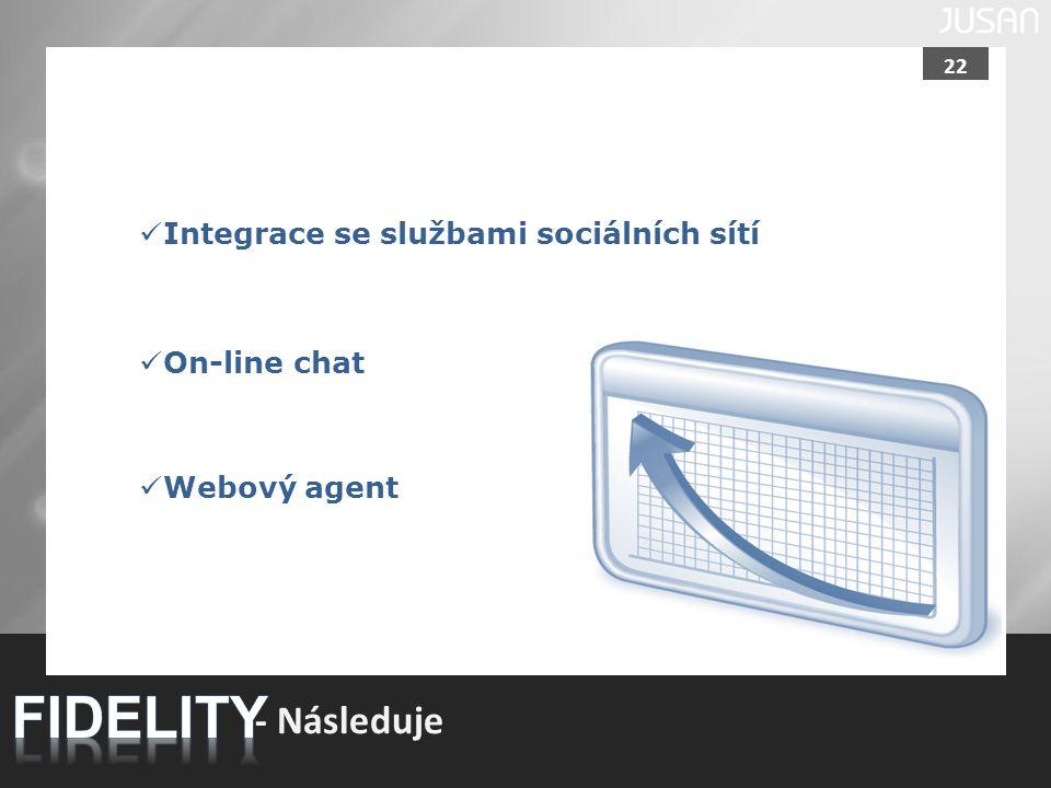 FIDELITY - Následuje Integrace se službami sociálních sítí