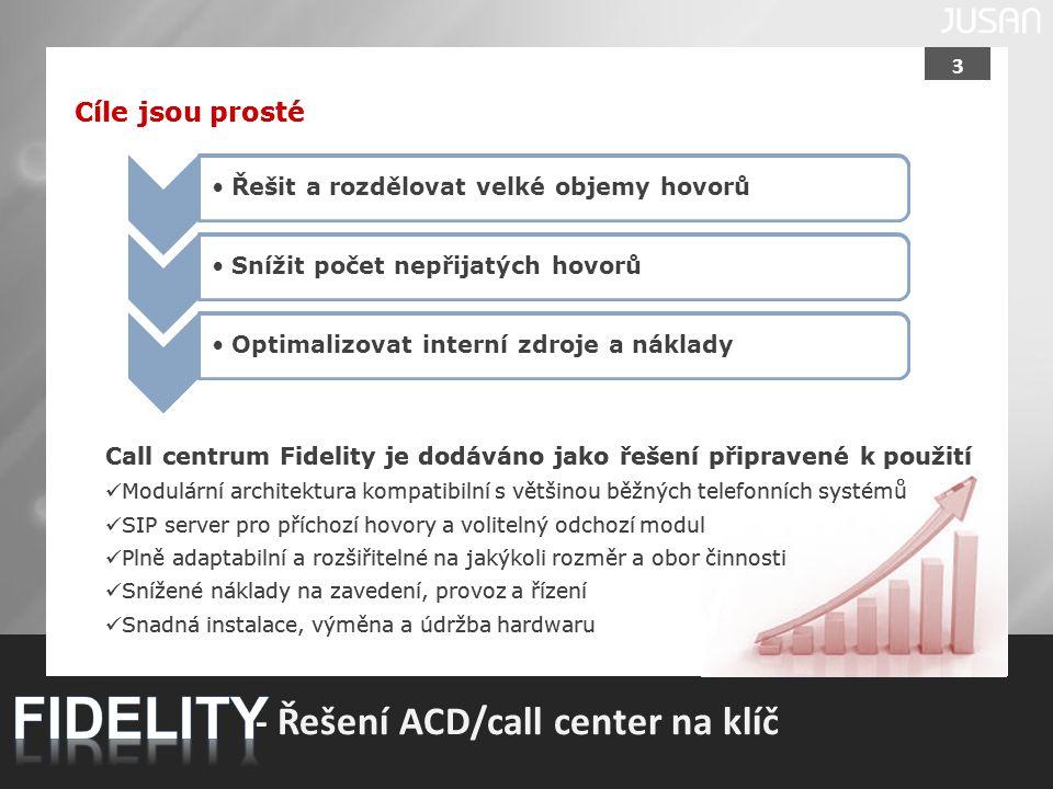 FIDELITY - Řešení ACD/call center na klíč Cíle jsou prosté