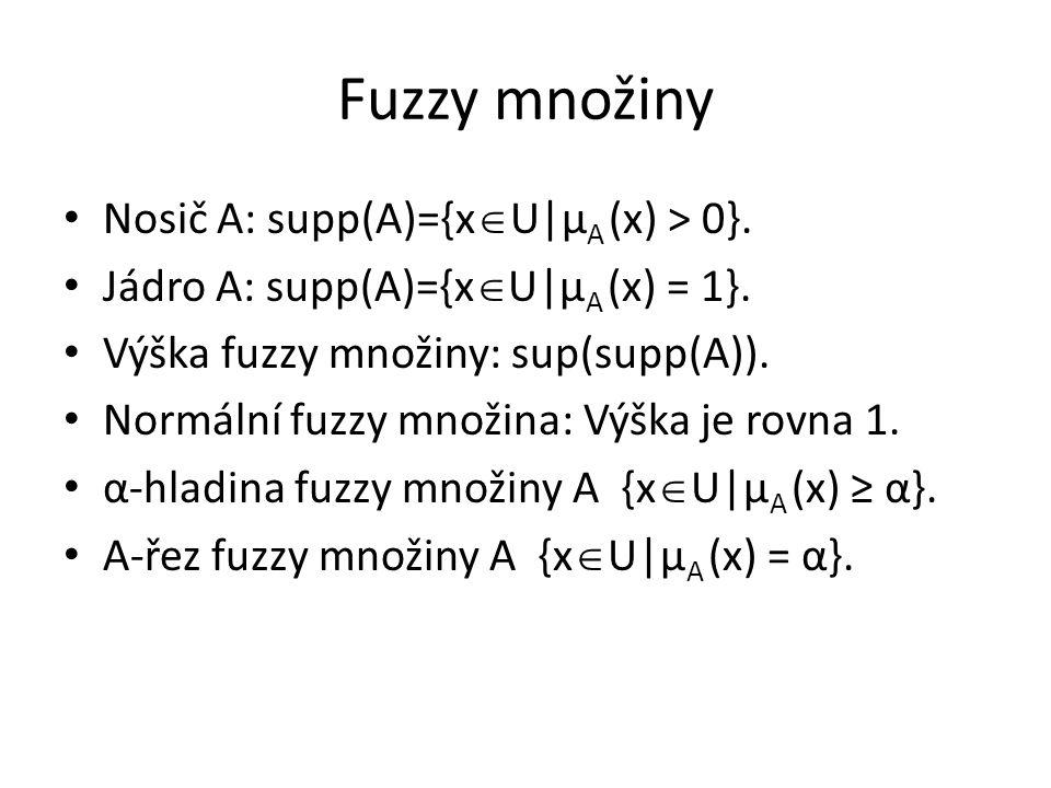 Fuzzy množiny Nosič A: supp(A)={xU|μA (x) > 0}.
